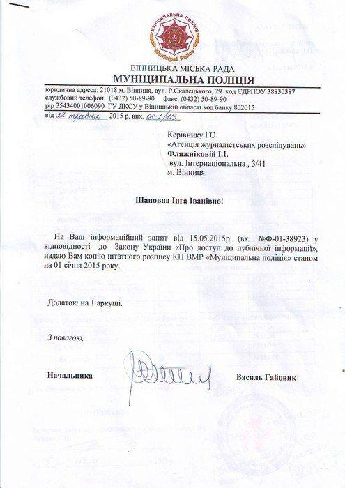 municypalna-polizija-11