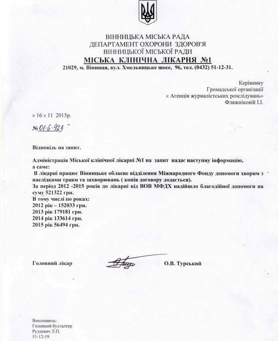 vidpovid-na-zapyt-miska-klinichna-likarnia-1