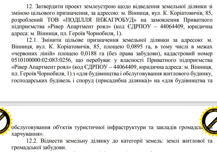 На сесії Вінницької міськради не виділили землю «АТОвцям» та дозволили оцінити землю під «Вінницяфармацією»