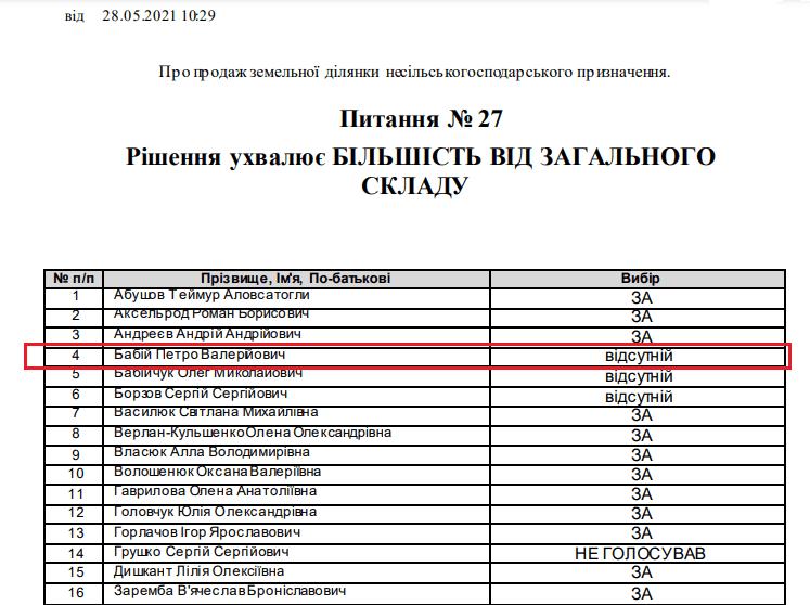 Вінницькі депутати дозволили віддати «Імперіал» під Малу академію для «Музею науки»